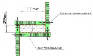 Конструкция опалубки колонн